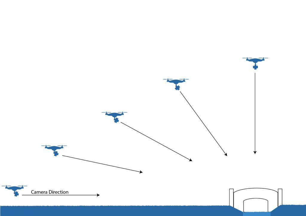 droneception-tutorial